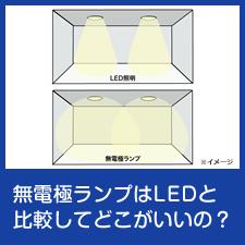無電極ランプはLEDと比較してどこがいいの?